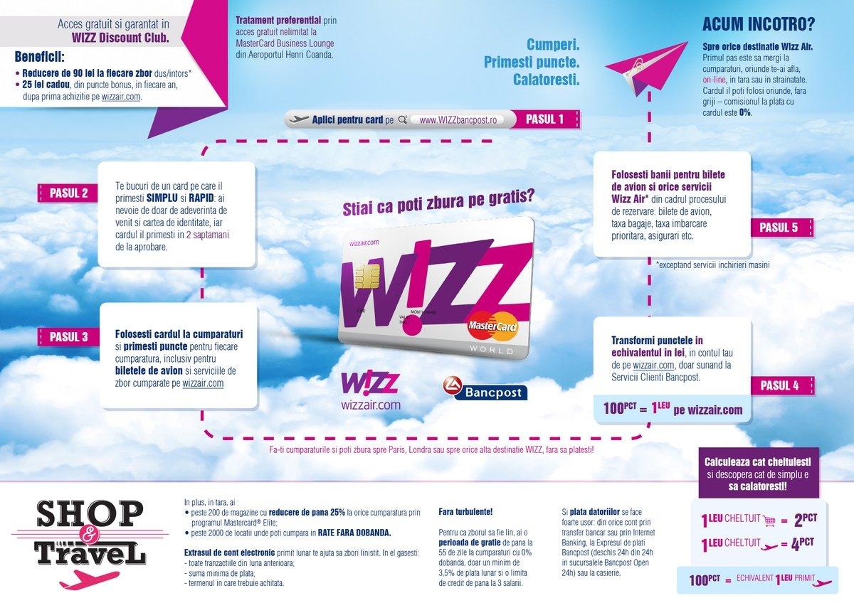 INFOGRAFIC wizz fata ok (1)