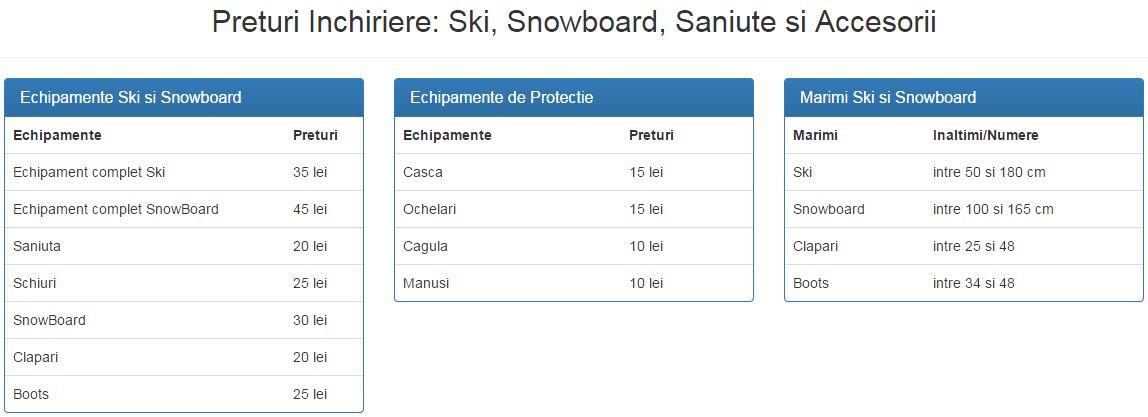 Preturi inchiriere ski, snowboard _ Transalpina Ski Resort