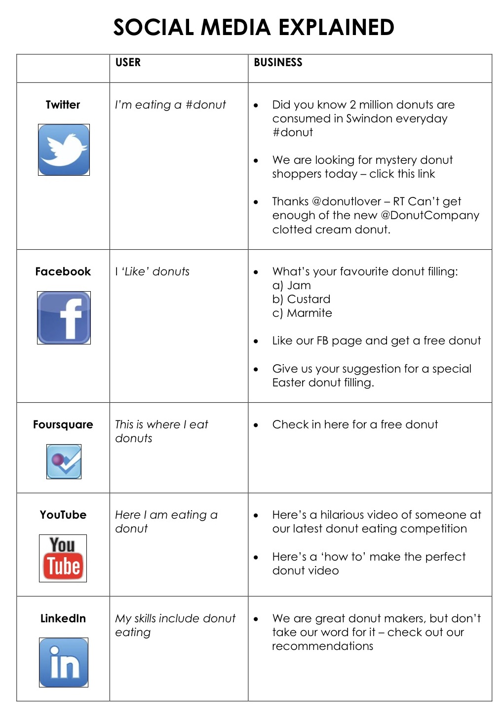 SOCIAL_MEDIA_EXPLAINED-updated