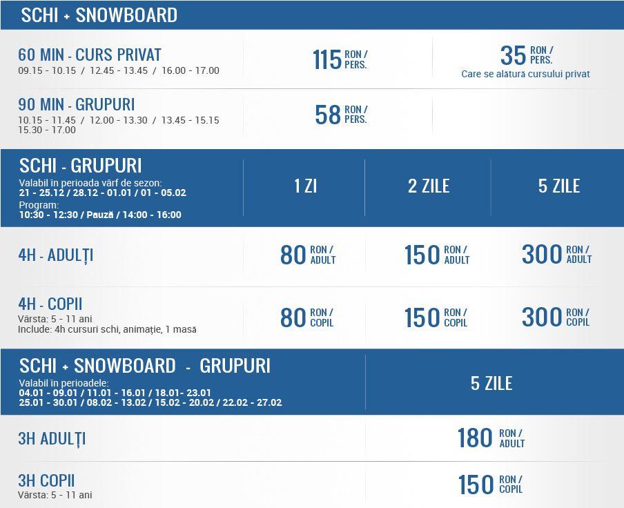 monitor schi snowboard_arena platos