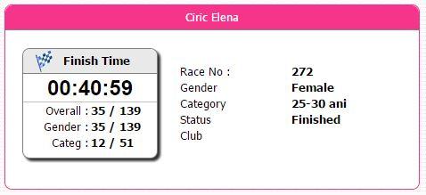 Elena _ easy Ride 2