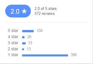 396 review-uri negative D&D East Entertainment